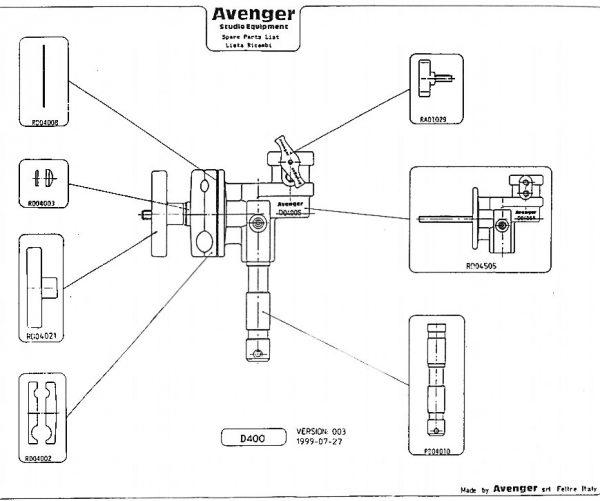 Avenger D400